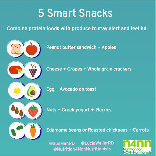 snack ideas that combine protein with produce