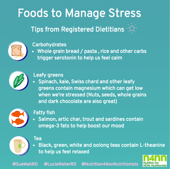 foods to manage stress with images of bread, lettuce, fish and tea