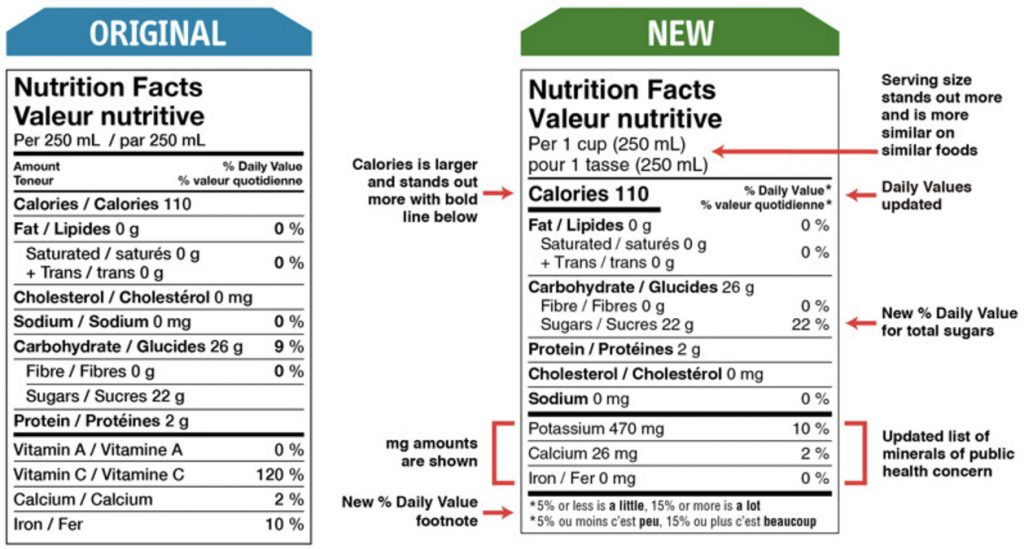 New Nutrition Labels Are Coming